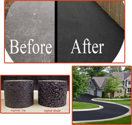 Paving Contractors in Allentown PA